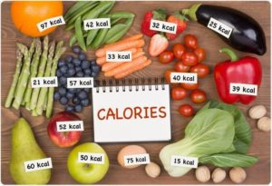 How To Lose 30 Pounds In 30 Days: Effective Steps To Follow 1 calories for weight loss